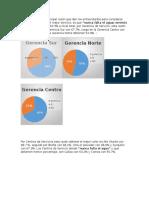 Encuesta Mercado 7-10