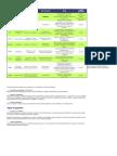 Beneficios de La ImTESplementación Del Sistema de Psicometría Automatizada