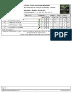 Classificação Jem - Futsal b - 2016