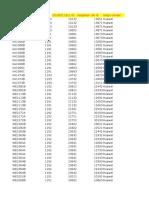 Handover Statss