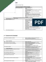 Protocolo básico de Evaluación para los trastornos de Ansiedad.pdf
