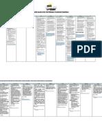Matrix of 2010 Phil Presidentiables Health Agenda