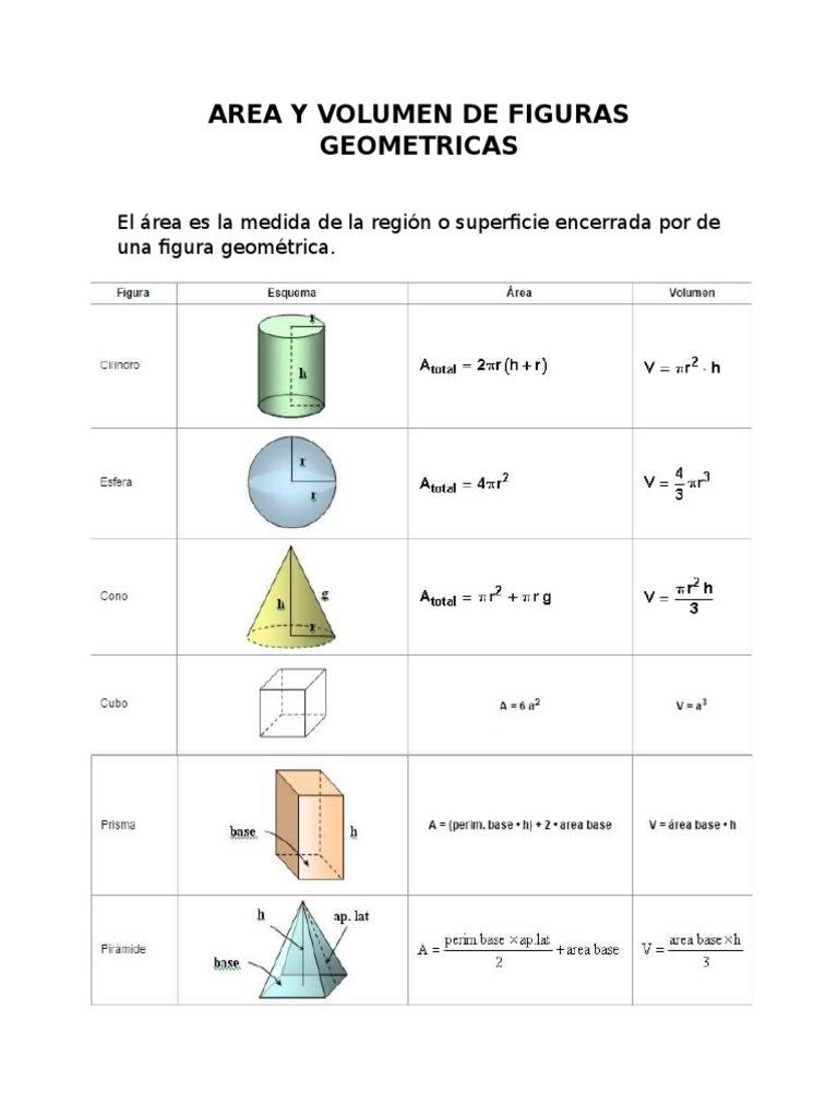 Area y Volumen de Figuras Geometricas