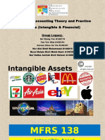 Intangible asset and financial asset