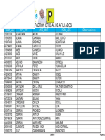 Documents.tips Padron Provincial Chupaca Junin Emprendedores
