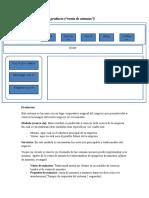 Modelo de Proyecto Adsi