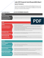 2015 CSR Performance Summary