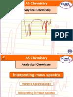 2.12 Mass Spectra and IR