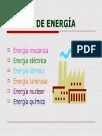 Las formas de la energia