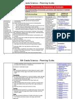 6th grade quarter 4 planning guide  sproa  linked