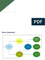 Diagrama Conhecimento e Ciencia (preliminar)