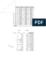 Datos Lab 4 Sólidos