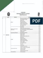 CLASIFICACIÓN ACTIVIDADES PRODUCTIVAS BOLIVIA.pdf