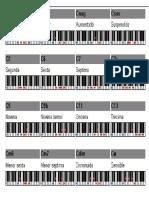 Acordes_para_piano.pdf