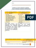 Diferencia Entre El Plan Contable General Revisadoy El Plan Contable General Empresarial