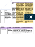 teaching and learning strategies matrix pdf