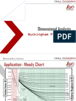 Buckingham Pi Presentation.pdf