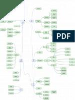 Trader_Mind_Map.pdf