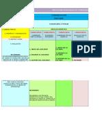 Copia de Cuadro_procesos Pedagogico y Didácticos