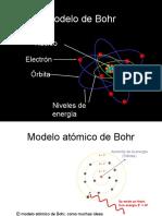 modeloatmicodebohranimado-131031160822-phpapp01