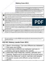History NC Levels Poster 2011