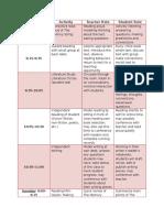 eld308 instructional plan