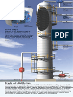 Distillation_crude oil.pdf