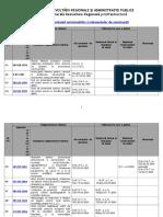 Reglementări tehnice privind calculul construcţiilor şi elementelor de construcţii