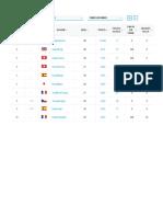 Top Ten ATP List ( 28-04-2016)