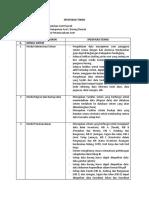 Spesifikasi Teknis_2 Aset Pandeglang