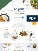 Etude Ipsos Le Gout Des Français