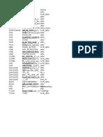 BMW E6x Code List