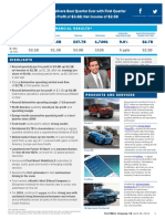 Ford 2016 1Q financials