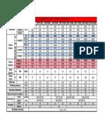 Pliant date tehnice ventiloconvectoare caseta WARMMAN.pdf