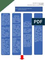 ACTIVIDAD_3_MODULO_1.2_DIPLOMADO_ADMINISTRATIVO.docx