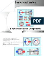 T02 Hydraulic System Components