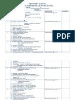 English Year 7 Scheme (Autosaved)