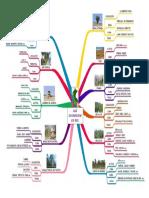 Organizador Visual Ecoregiones