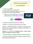 influence-electrostatique-et-condensateurs