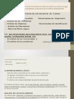 Formulacion de Proyectos 15 II