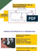 6 Modelos Factoriales de La Personalidad