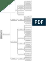EsquemaSNC2.pdf
