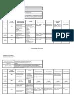 Planificación Fonoaudiología Educacional 2015 Vespertino