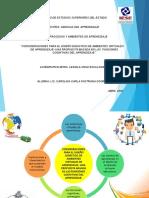 Consideraciones Para El Diseño Didáctico de Ambientes Virtuales de Aprendizaje- Una Propuesta Basada en Las Funciones Cognitivas Del Aprendizaje. (1)