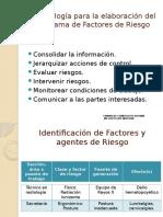 Matriz Valoracion Factores Riesgo