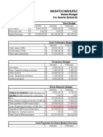 luis excel budget problem student template