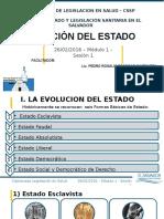 Evolución Del Estado