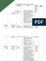 Rancangan Tahunan Bahasa Melayu 2013