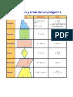 formulas Perímetros y áreas de los polígonos.docx