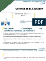 Las Constituciones de El Salvador